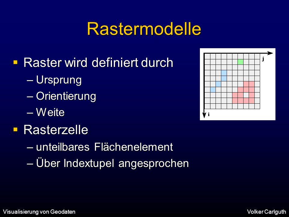 Rastermodelle Raster wird definiert durch Rasterzelle Ursprung