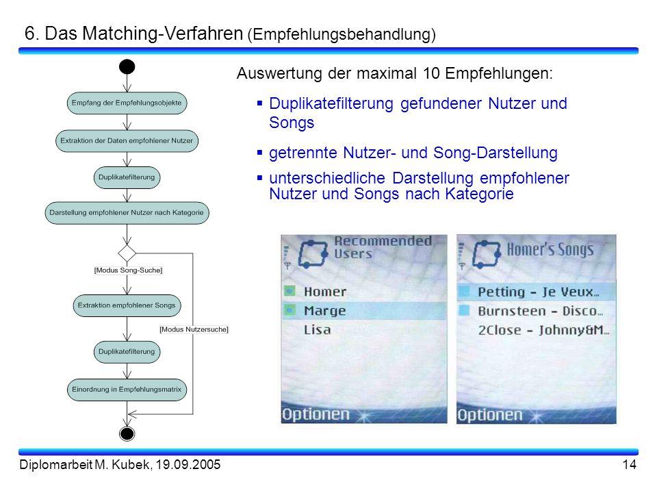 6. Das Matching-Verfahren (Empfehlungsbehandlung)