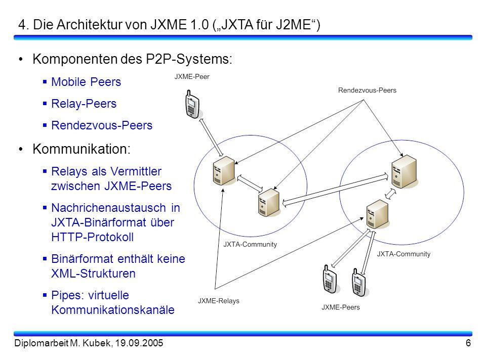 """4. Die Architektur von JXME 1.0 (""""JXTA für J2ME )"""