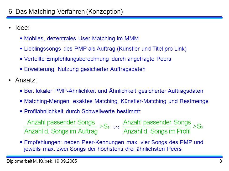 6. Das Matching-Verfahren (Konzeption)
