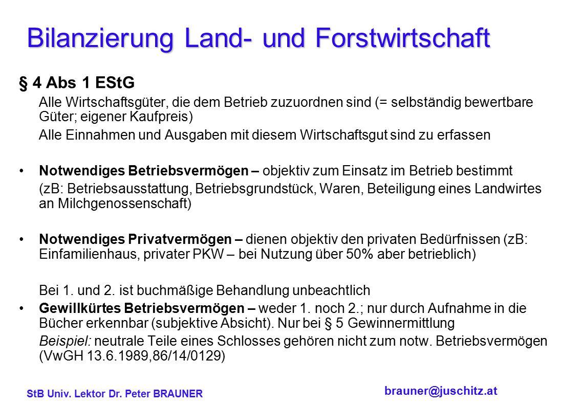 Bilanzierung Land- und Forstwirtschaft
