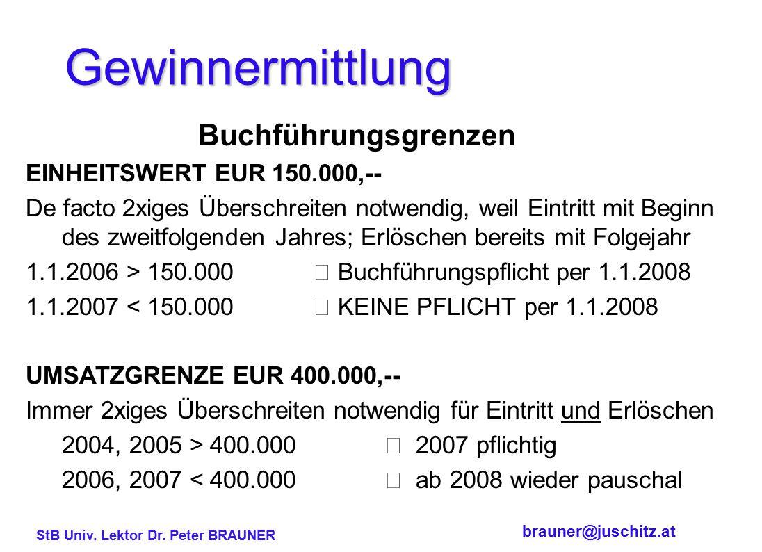 Gewinnermittlung EINHEITSWERT EUR 150.000,--