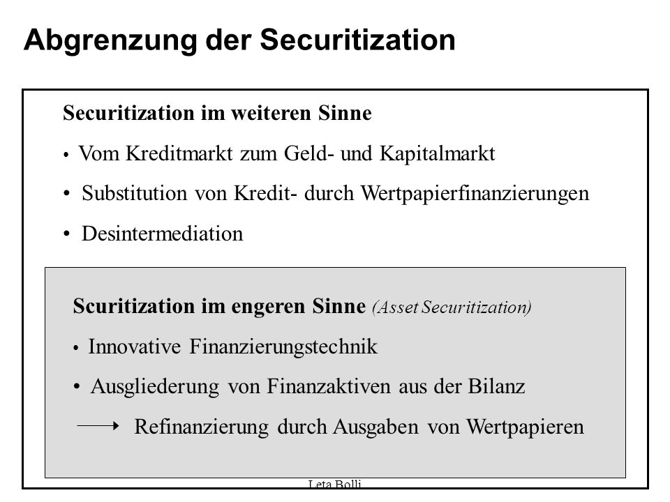 Abgrenzung der Securitization
