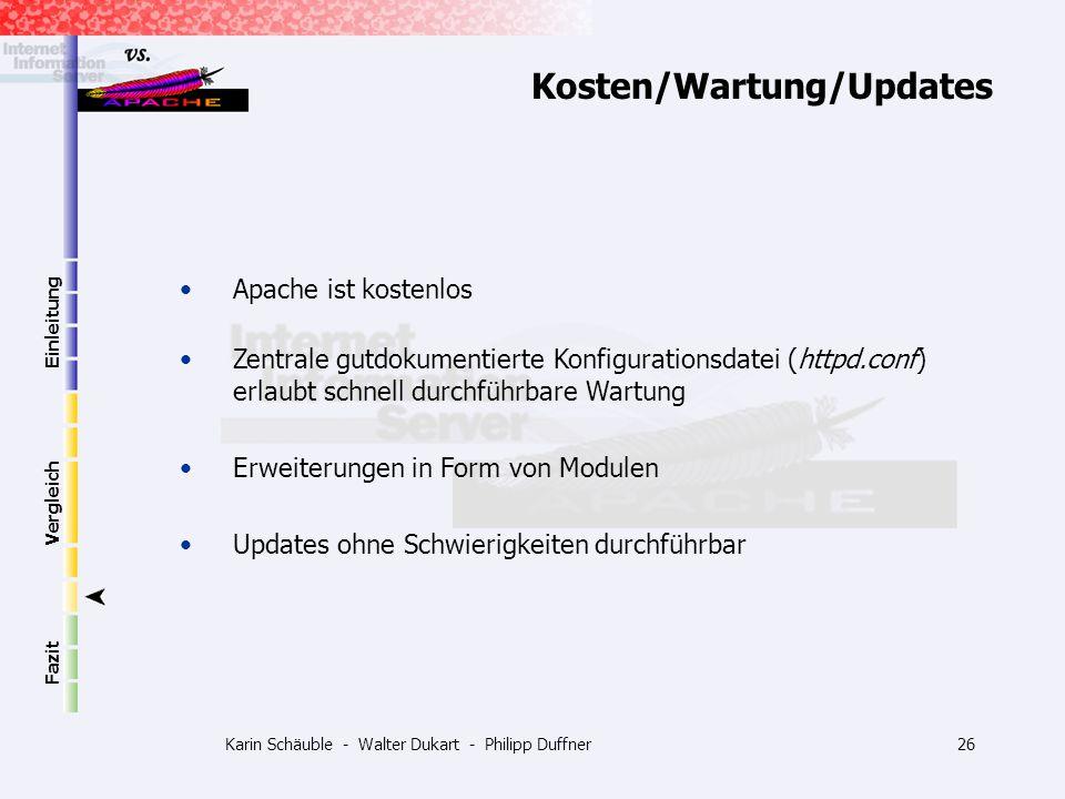 Karin Schäuble - Walter Dukart - Philipp Duffner