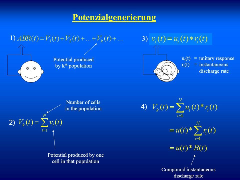 Potenzialgenerierung