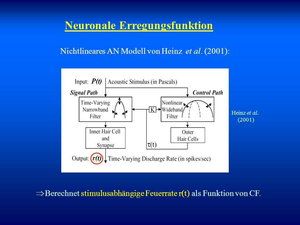 Neuronale Erregungsfunktion