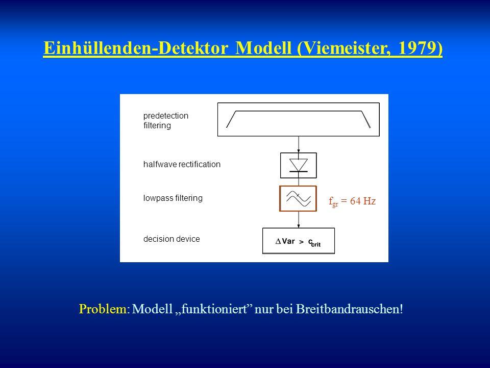 Einhüllenden-Detektor Modell (Viemeister, 1979)