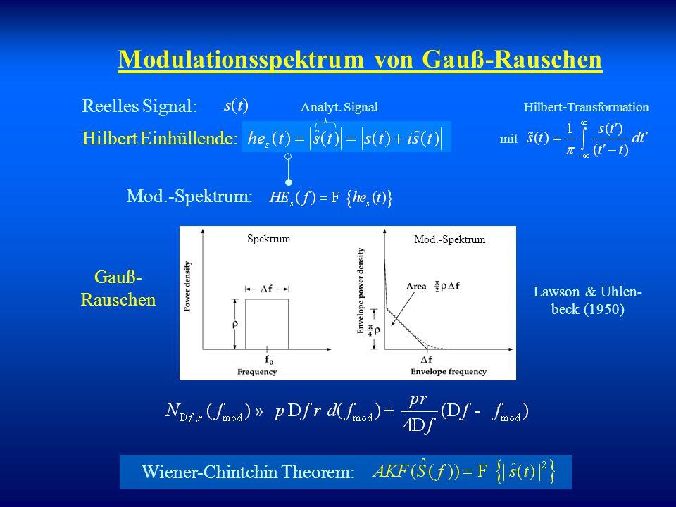 Modulationsspektrum von Gauß-Rauschen