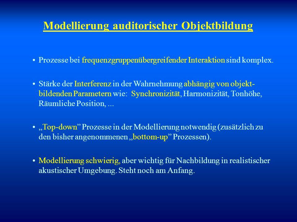Modellierung auditorischer Objektbildung