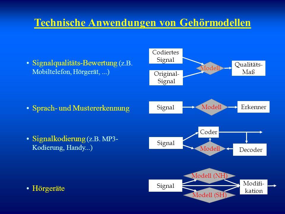 Technische Anwendungen von Gehörmodellen