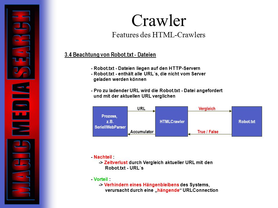 Crawler Features des HTML-Crawlers