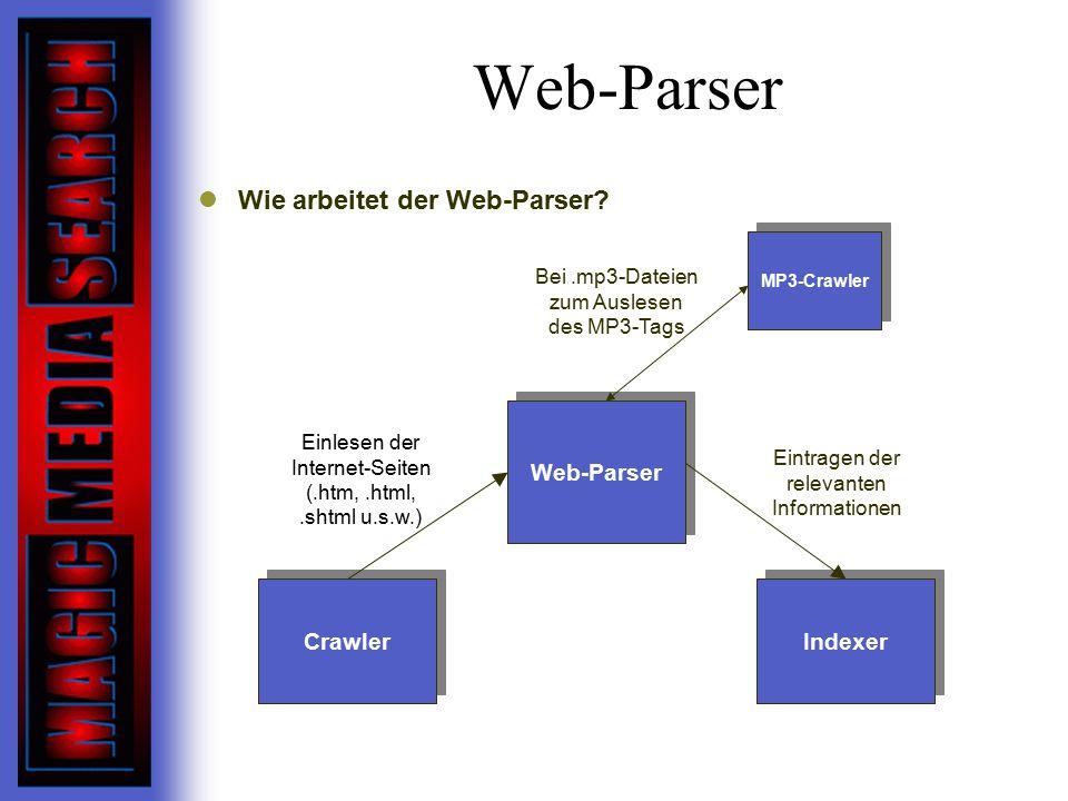 Web-Parser Wie arbeitet der Web-Parser Web-Parser Crawler Indexer