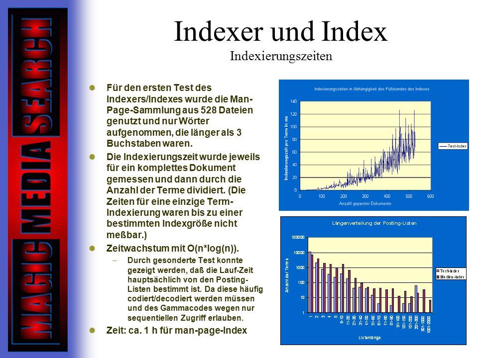 Indexer und Index Indexierungszeiten