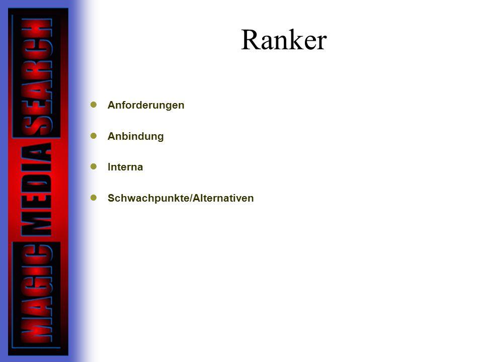 Ranker Anforderungen Anbindung Interna Schwachpunkte/Alternativen