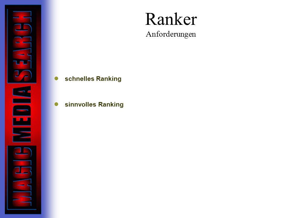 Ranker Anforderungen schnelles Ranking sinnvolles Ranking