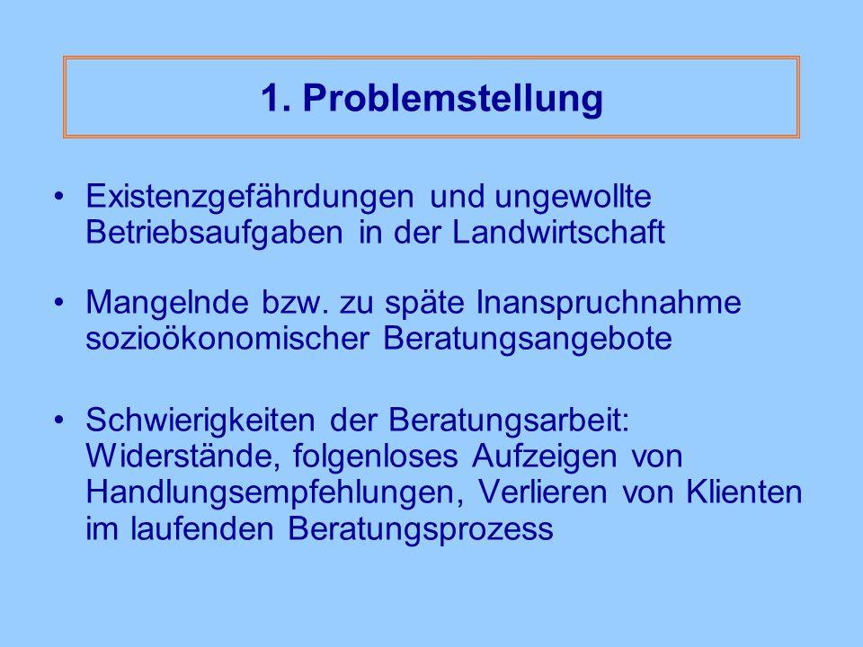 1. Problemstellung Existenzgefährdungen und ungewollte Betriebsaufgaben in der Landwirtschaft.