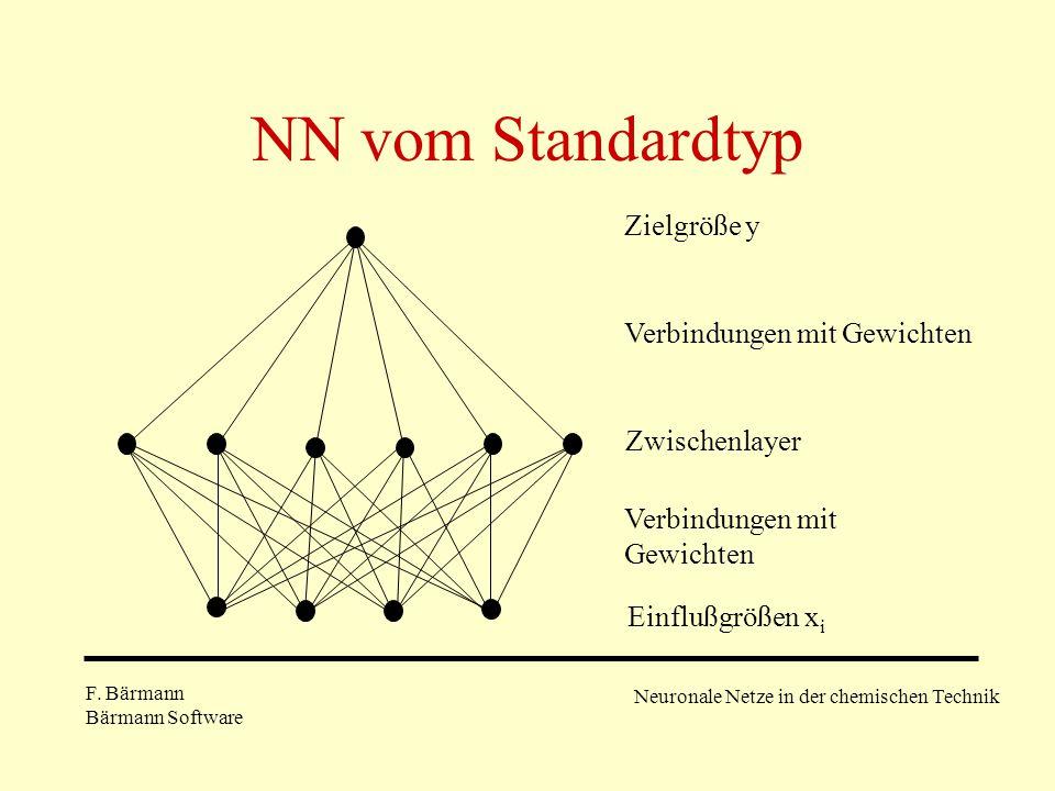 NN vom Standardtyp Zielgröße y Verbindungen mit Gewichten