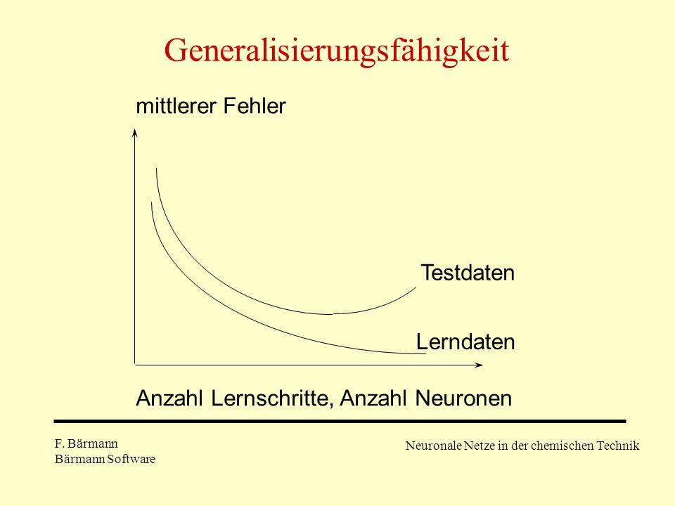 Generalisierungsfähigkeit