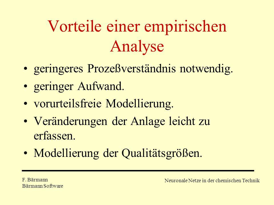 Vorteile einer empirischen Analyse