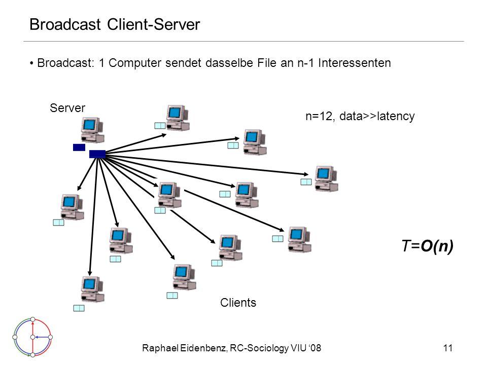 Broadcast Client-Server