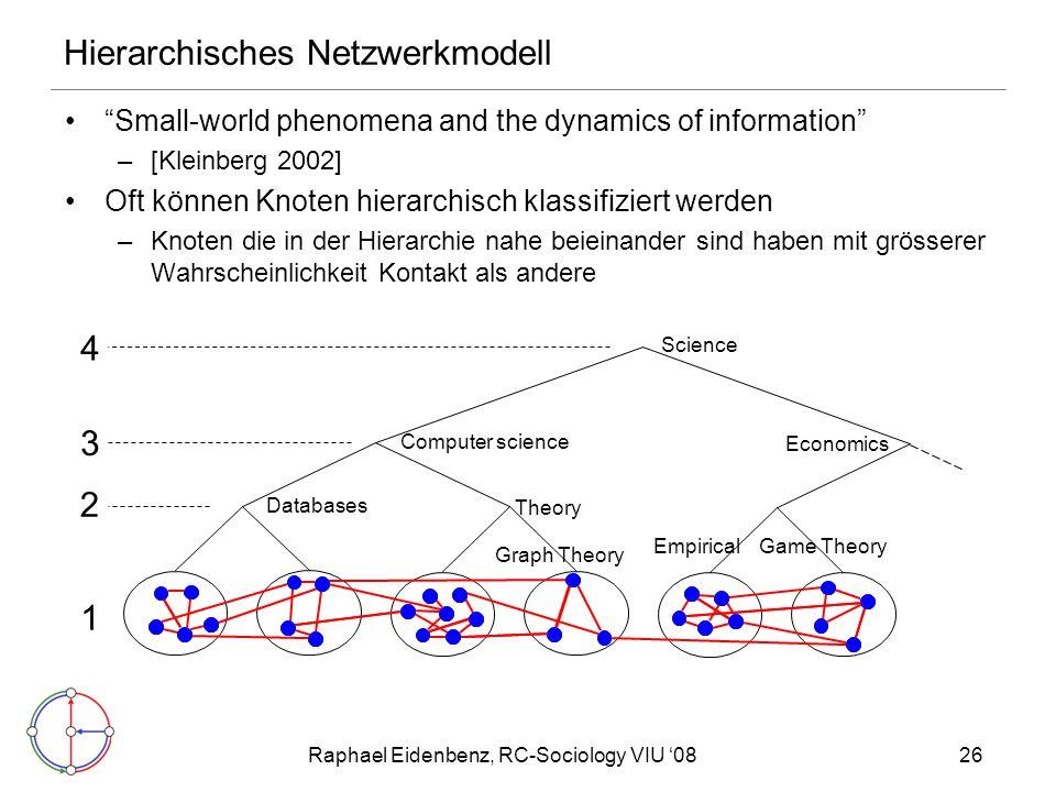 Hierarchisches Netzwerkmodell