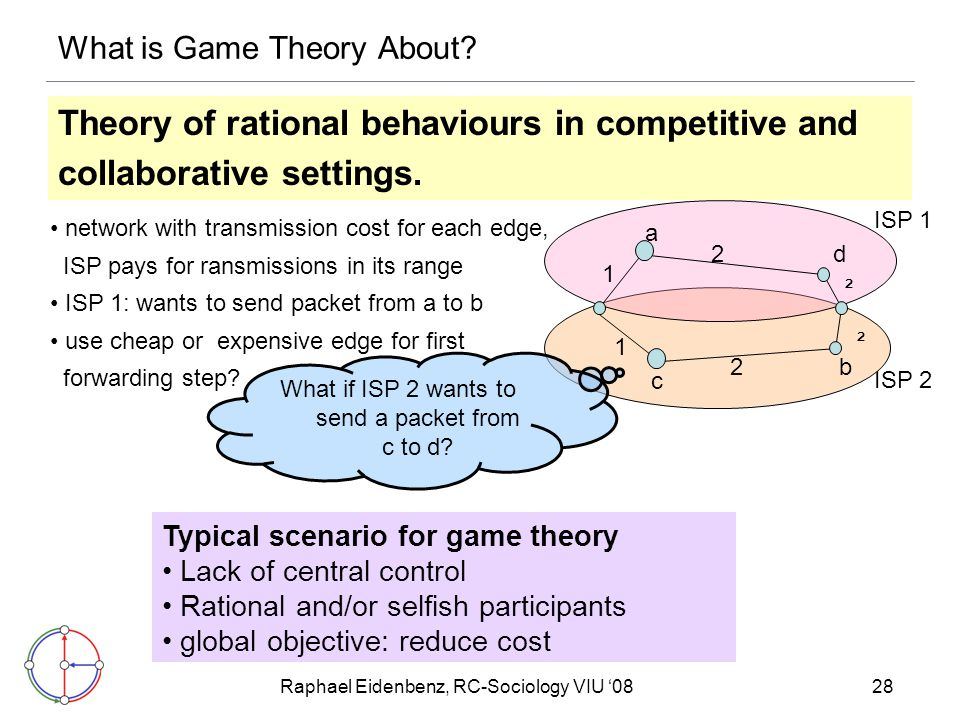 What is Game Theory About
