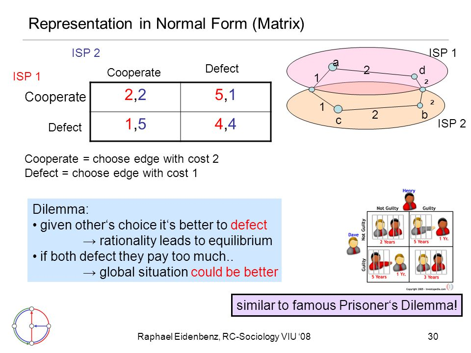 Representation in Normal Form (Matrix)