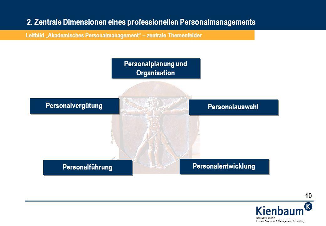 Personalplanung und Organisation