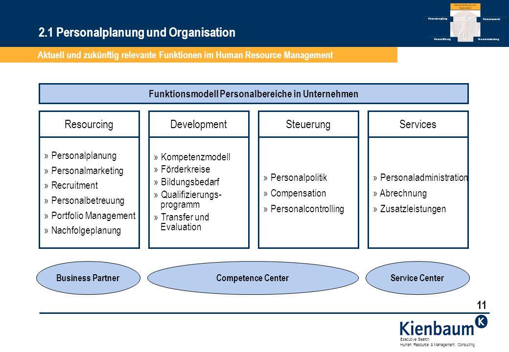 Funktionsmodell Personalbereiche in Unternehmen