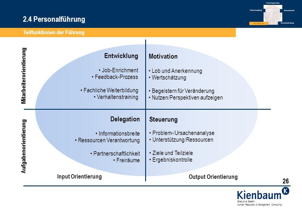 2.4 Personalführung Entwicklung Motivation Delegation Steuerung