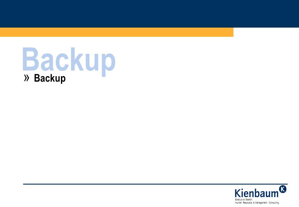 Backup Backup