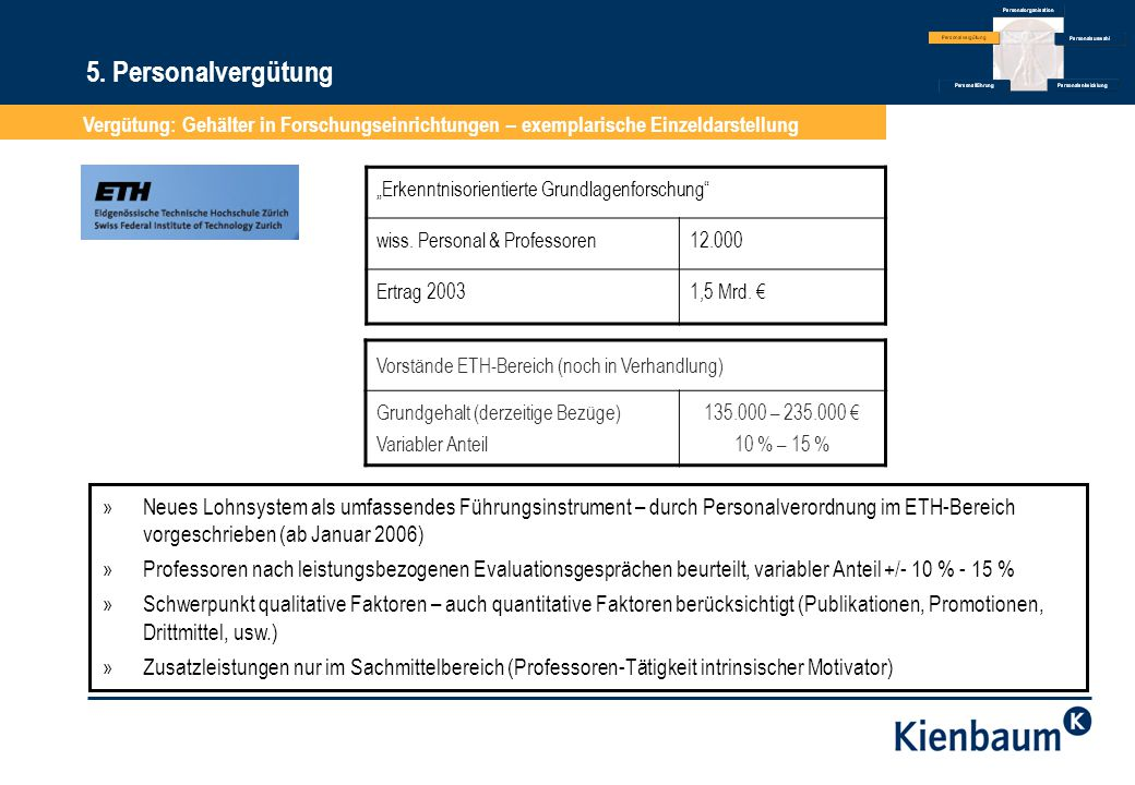 5. Personalvergütung Vergütung: Gehälter in Forschungseinrichtungen – exemplarische Einzeldarstellung.