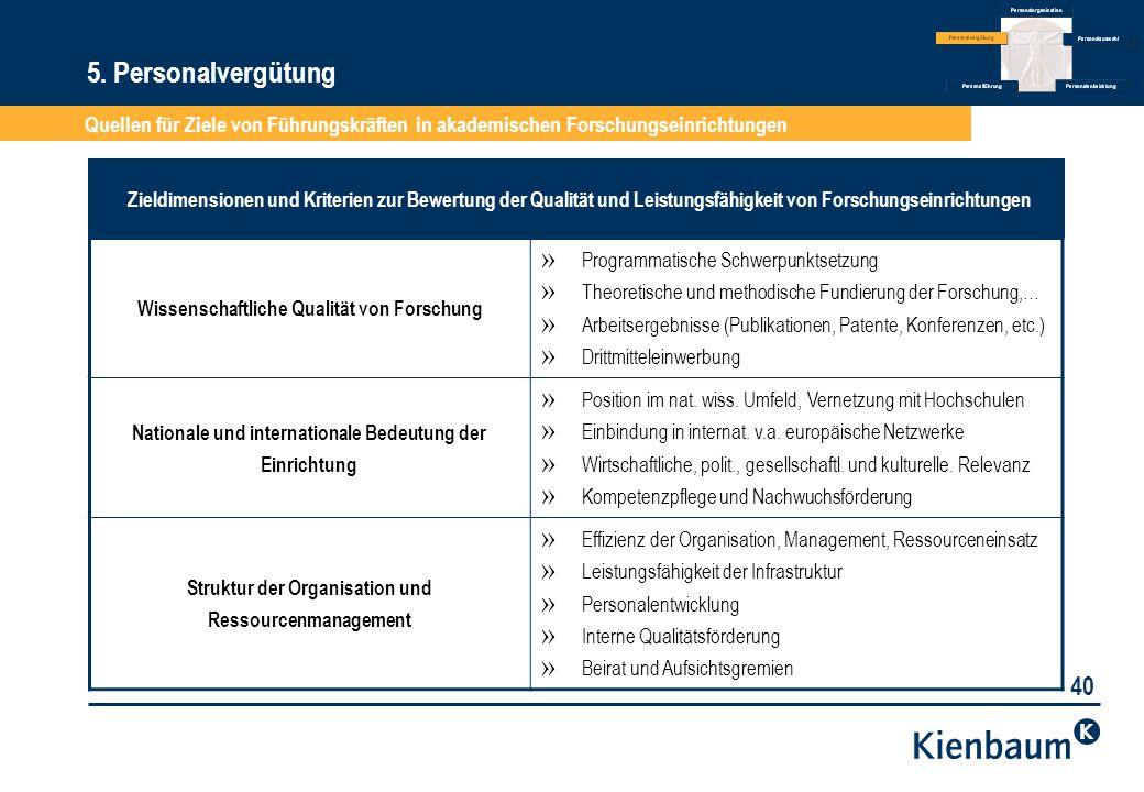 5. Personalvergütung Quellen für Ziele von Führungskräften in akademischen Forschungseinrichtungen.