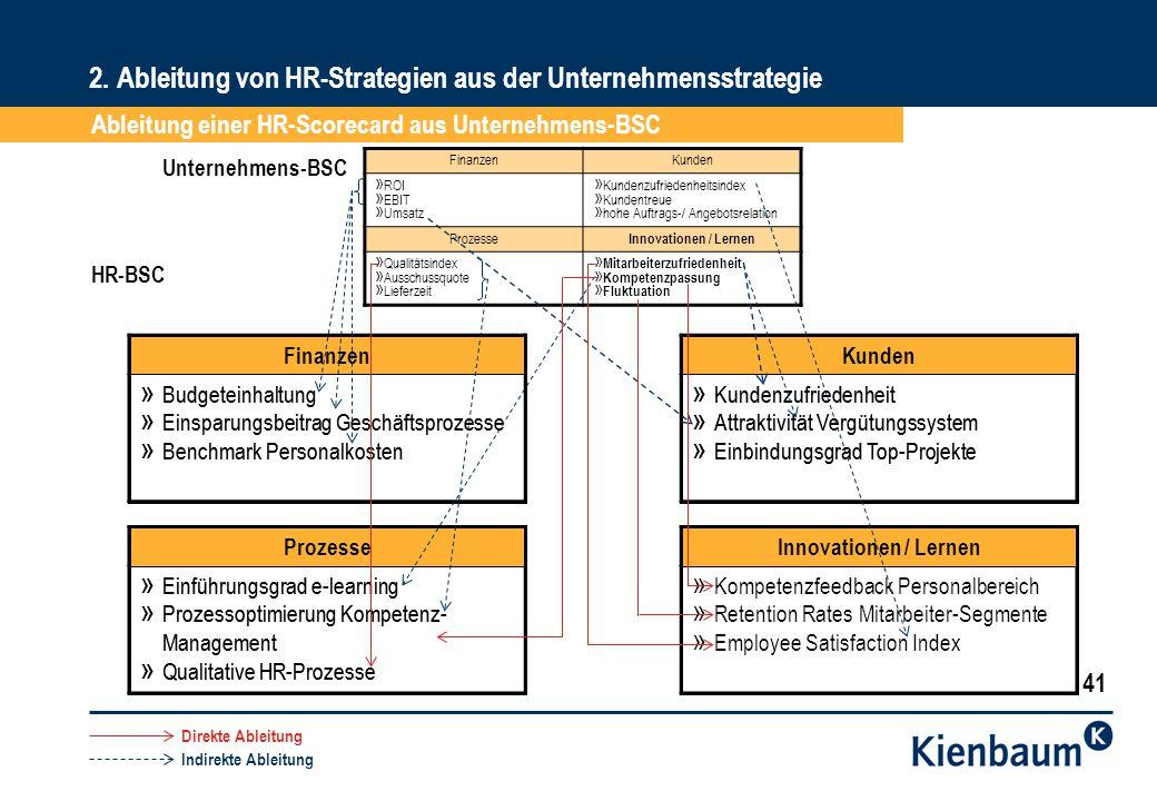 2. Ableitung von HR-Strategien aus der Unternehmensstrategie
