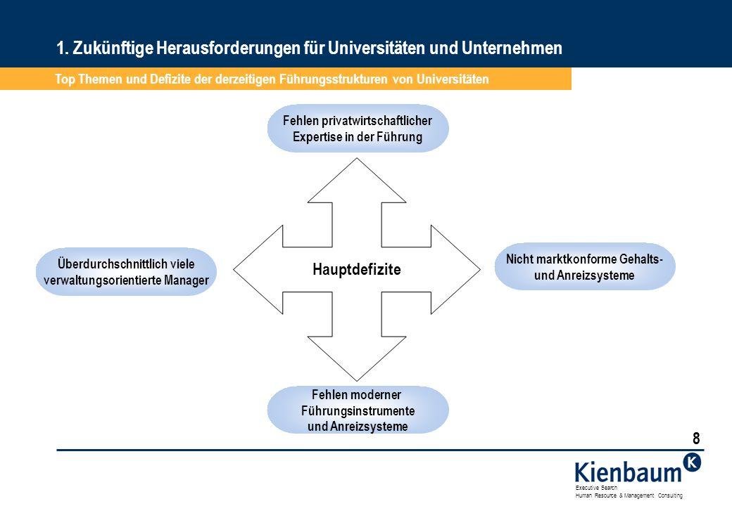 1. Zukünftige Herausforderungen für Universitäten und Unternehmen
