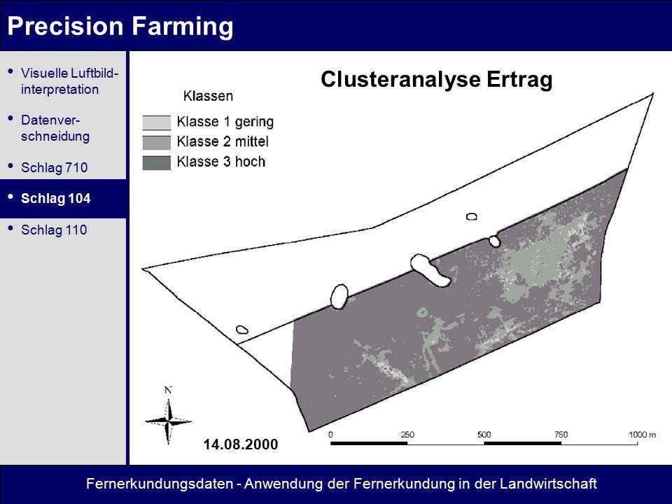 Precision Farming Clusteranalyse Ertrag 14.08.2000