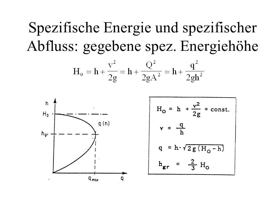 Spezifische Energie und spezifischer Abfluss: gegebene spez