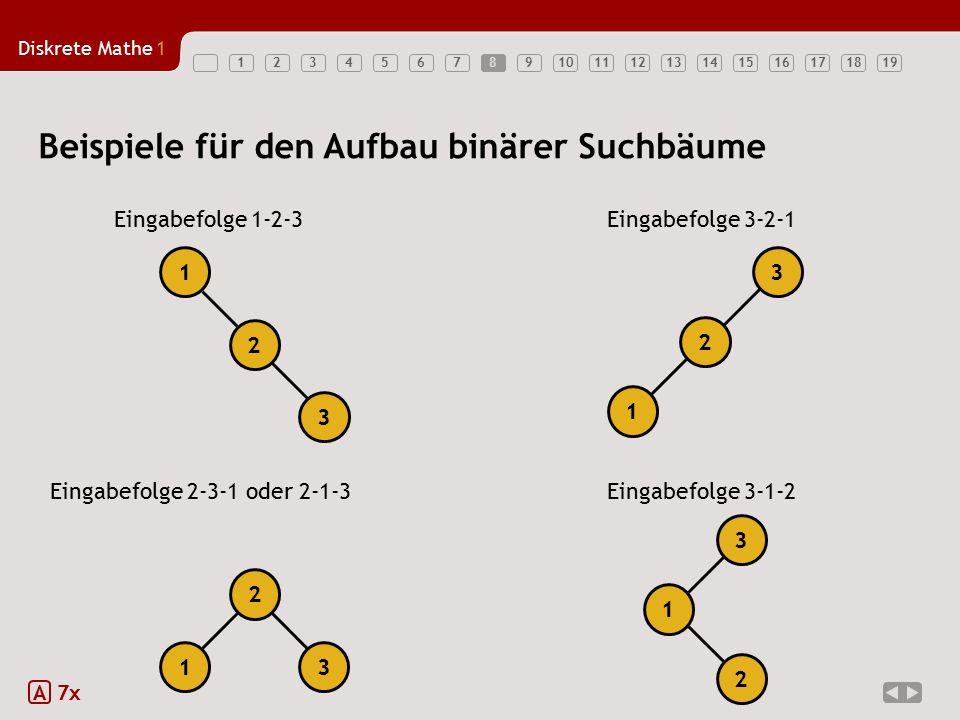 Beispiele für den Aufbau binärer Suchbäume