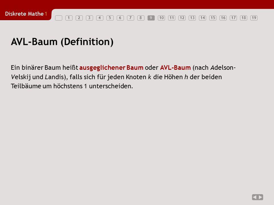 AVL-Baum (Definition)