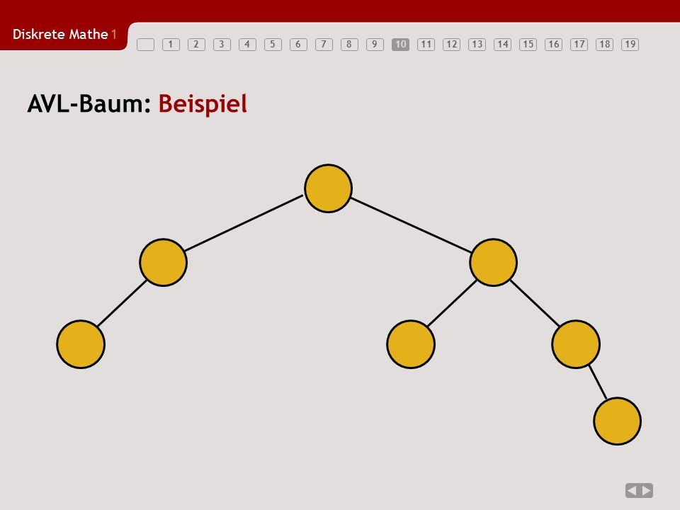 10 AVL-Baum: Beispiel