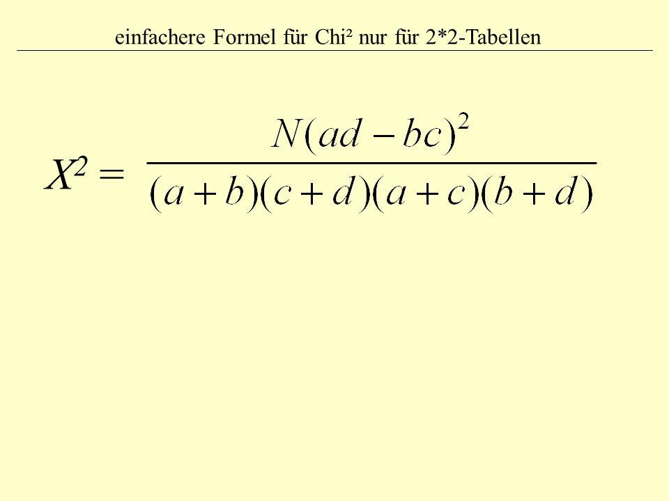 einfachere Formel für Chi² nur für 2*2-Tabellen