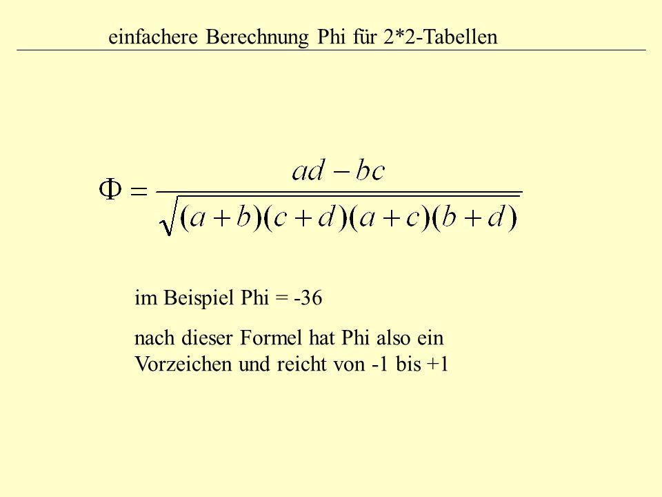 einfachere Berechnung Phi für 2*2-Tabellen