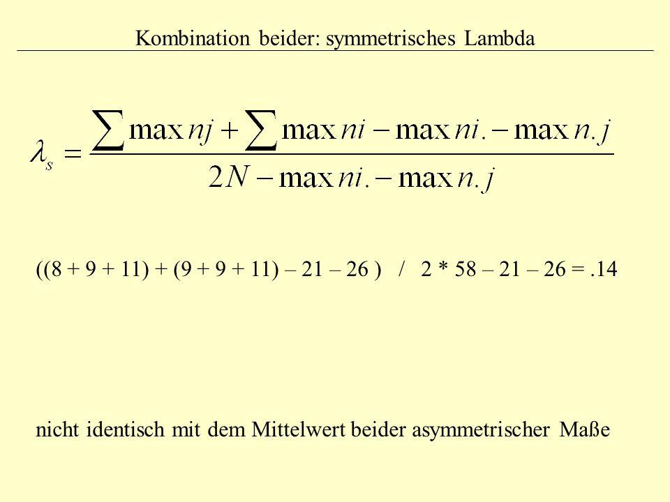 Kombination beider: symmetrisches Lambda
