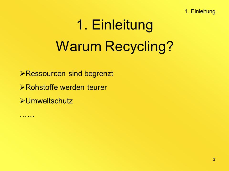 1. Einleitung Warum Recycling Ressourcen sind begrenzt