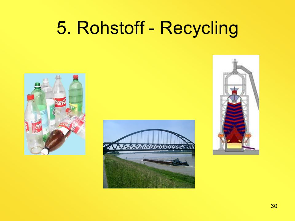 5. Rohstoff - Recycling