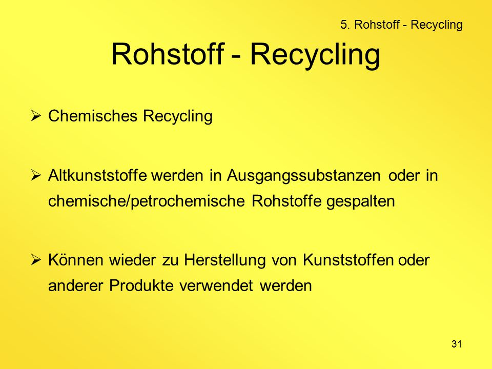 Rohstoff - Recycling Chemisches Recycling