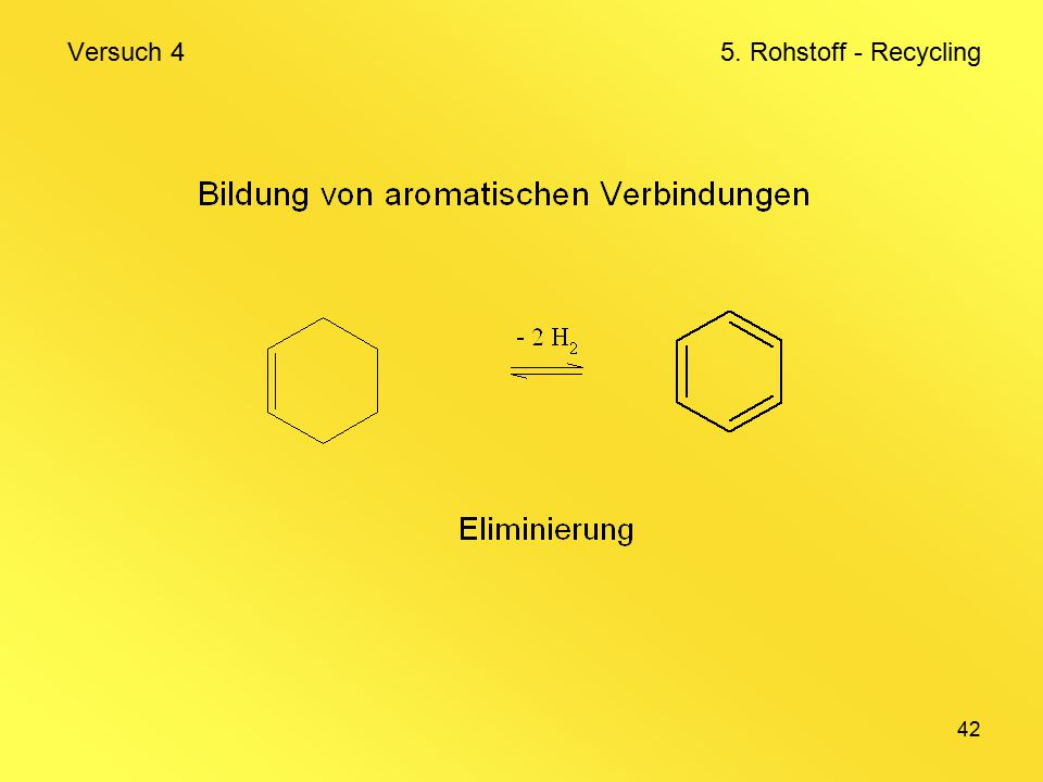 Versuch 4 5. Rohstoff - Recycling