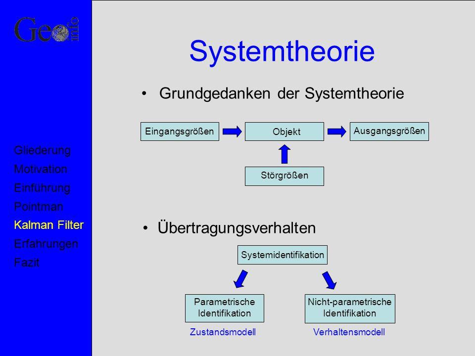 Systemtheorie Grundgedanken der Systemtheorie Übertragungsverhalten
