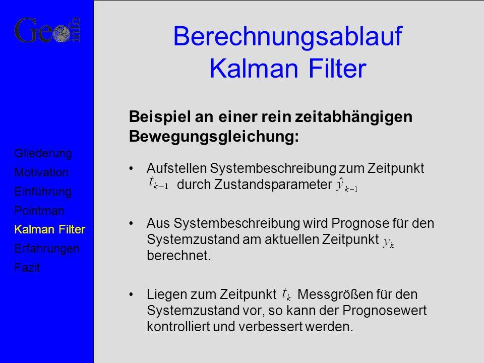 Berechnungsablauf Kalman Filter