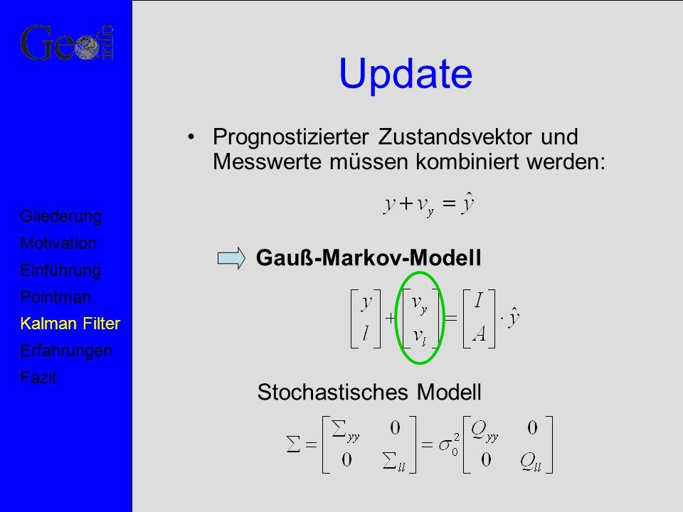 Update Prognostizierter Zustandsvektor und Messwerte müssen kombiniert werden: Motivation. Pointman.